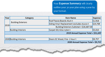 expense summary