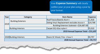 expense summary