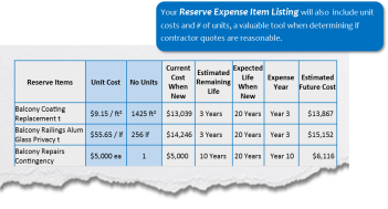 reserve expense item listing